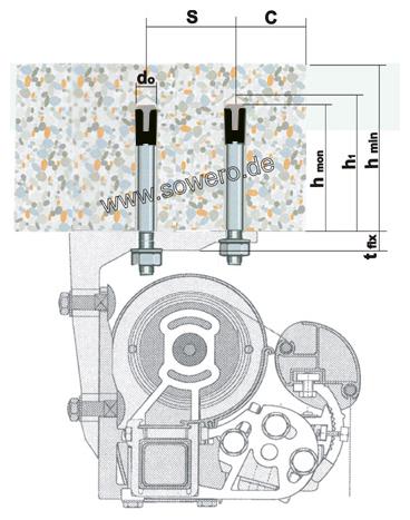 Favorit Markisenmontage an die Decke auf druckfestem Beton MA47